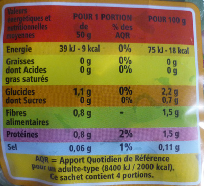 Salade 4 saveurs (4 portions) - Informations nutritionnelles
