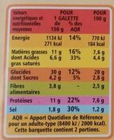 Galettes au Blé Noir, Pommes de Terre, Lardons Fumés, Oignons - Informations nutritionnelles - fr