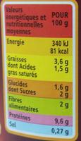 Pot-au-feu boeuf et légumes de jardin - Nutrition facts - fr