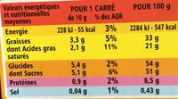 Blanc Dégustation aux Éclats de Spéculoos - Nutrition facts