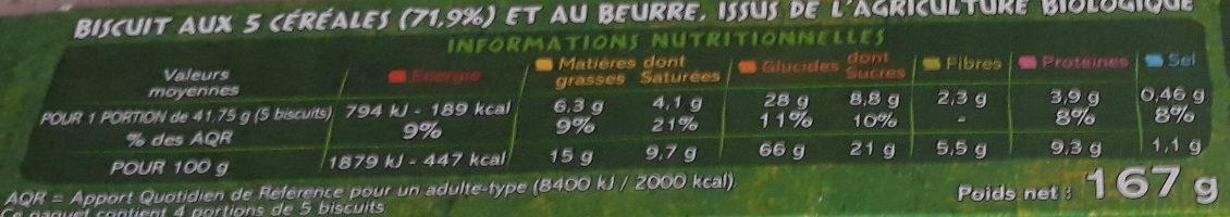 Petit beurre 5 céréales Bio - Nutrition facts