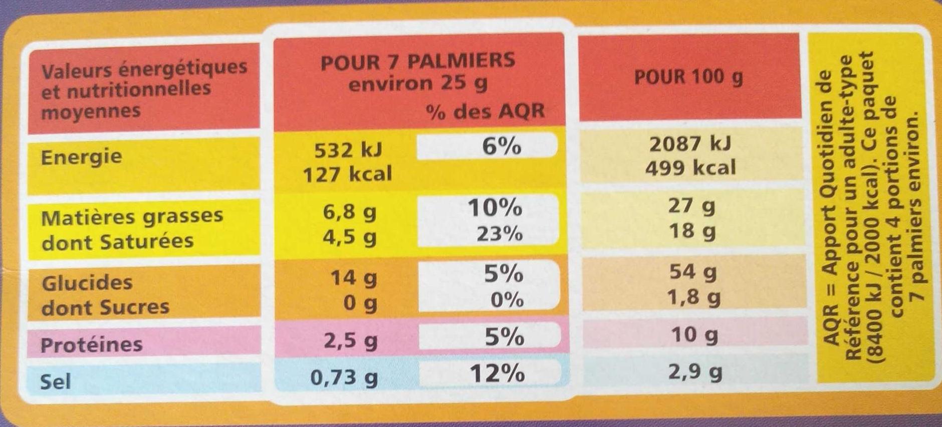 Palmiers aux olives noires - Nutrition facts