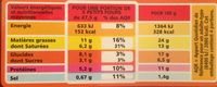 Petits fours apéritifs - Nutrition facts - fr
