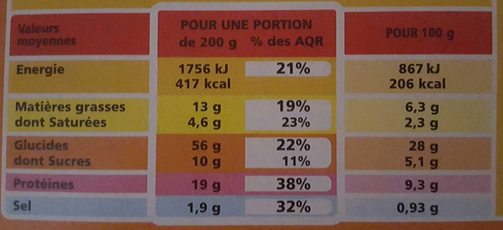 Pizza bolognaise cuite sur pierre - Nutrition facts - fr
