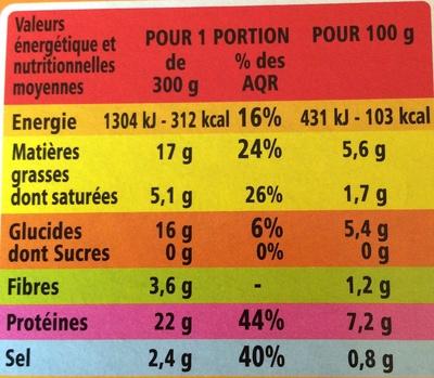 Poulet rôti et sa purée à l'ancienne - Informations nutritionnelles