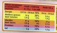 Plateau de mini nems 7 minis nems au porc 7 mini nems au poulet Sauce nuoc-mam - Informations nutritionnelles