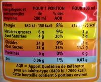 Boisson façon Pina Colada - Informations nutritionnelles - fr