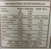 Salade riz œuf thon crudités - Informations nutritionnelles - fr