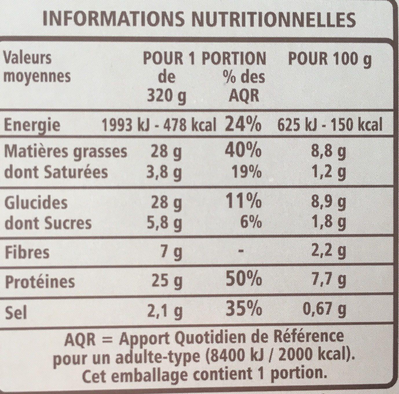 Salade au poulet : pâtes, salade, œuf,émincés de poulet rôti - Nutrition facts