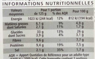 Girasoli légumes grillés - Informations nutritionnelles