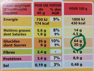 Muesli Croustillant Chocolat Noir - Informations nutritionnelles