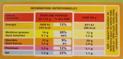 Tarte aux poireaux pâte pur beurre - Informations nutritionnelles