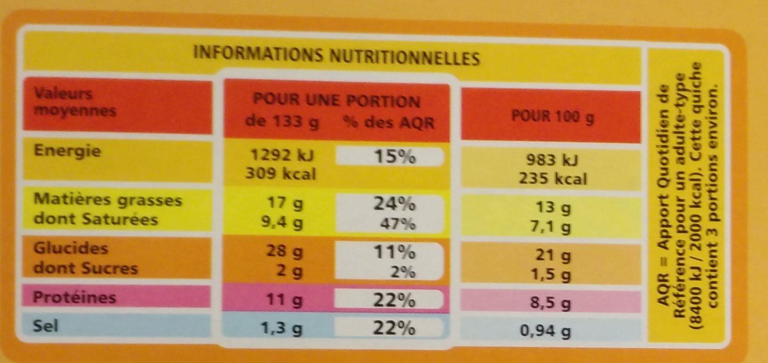 Quiche lorraine pâte pur beurre - Informations nutritionnelles
