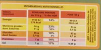Tarte Epinards Chèvre - Informations nutritionnelles - fr