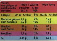 Gaufres fourrage au miel BIO - Valori nutrizionali - fr