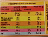 Tartelettes saveur citron - Informations nutritionnelles - fr