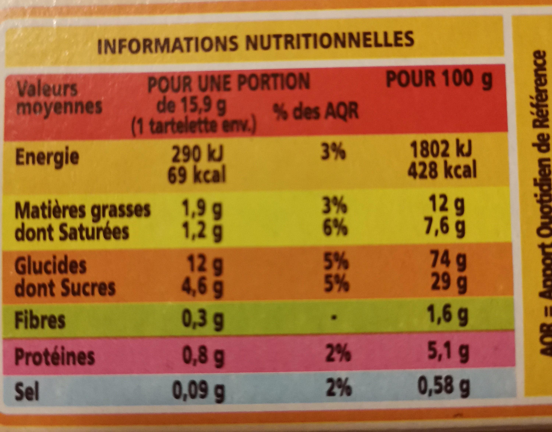 Tartelettes saveur citron - Nutrition facts