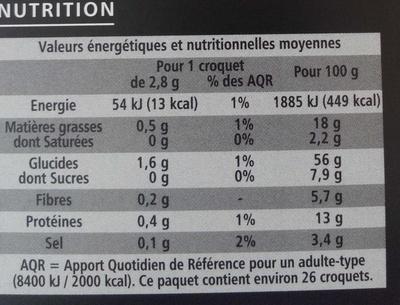 Croquets de Provence aux olives noires de Nyons - Nutrition facts