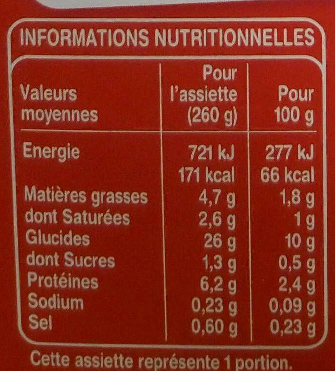 Blanquette de Volaille avec morceaux - Nutrition facts