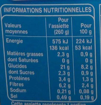 Légumes Cabillaud Riz avec morceaux - Nutrition facts