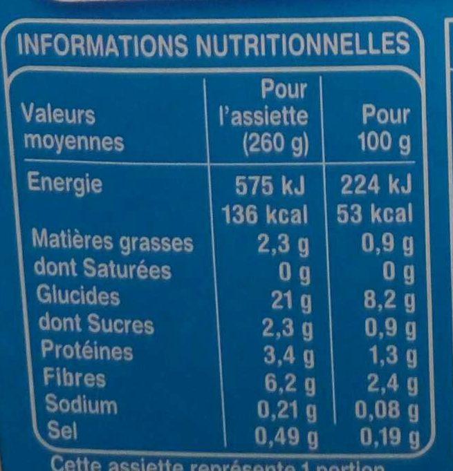 Légumes Cabillaud Riz avec morceaux - Nutrition facts - fr