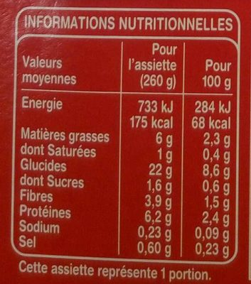 Pot-au-feu avec morceaux - Informations nutritionnelles - fr