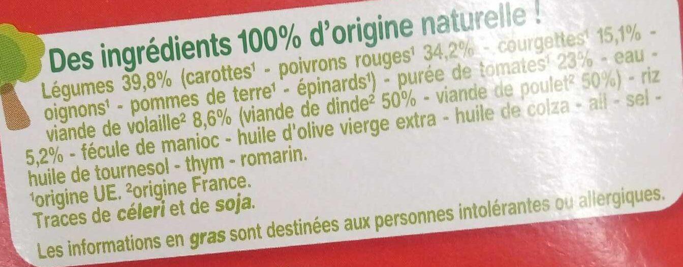 Légumes Volaille à la basquaise avec morceaux - Ingrediënten - fr