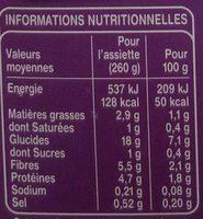 Légumes verts Pâtes avec morceaux repas du soir - Informations nutritionnelles - fr