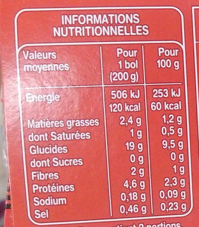 Courgettes Veau Riz avec morceaux - Informations nutritionnelles - fr