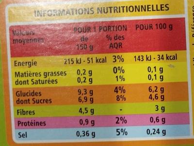 Carottes cuites à la vapeur (Prêtes à cuisiner) - Informations nutritionnelles - fr