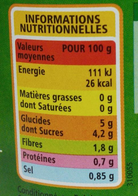 Petits oignons nacrés - Informations nutritionnelles