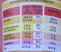 Milky Mix - Yaourt à boir saveur fraise - Nutrition facts