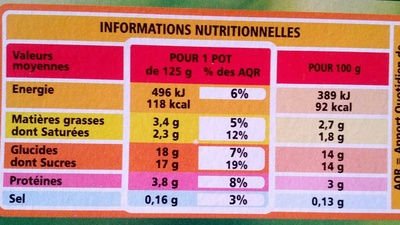 Yaourts aux fruits - Framboise, ananas, abricot, cerise, fraise, pêche - Nutrition facts
