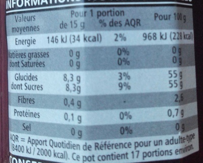 Confiture de framboise figue - Nutrition facts