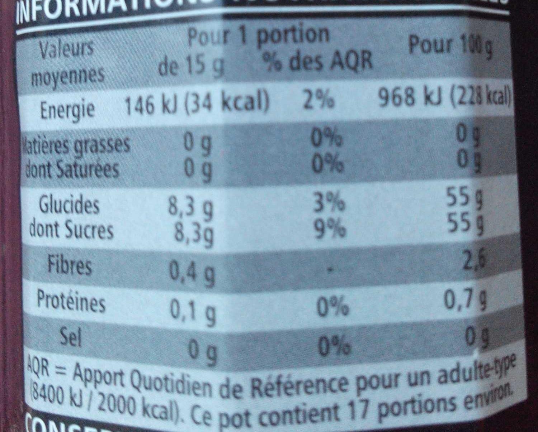 Confiture de framboise figue - Nutrition facts