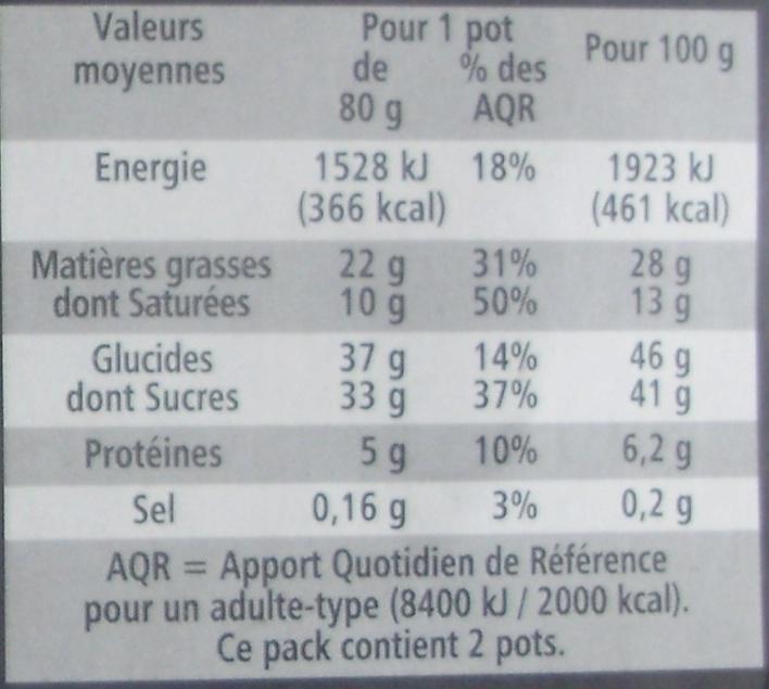 Brownie noix de pécan - Voedingswaarden - fr