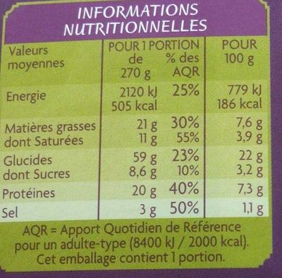 Crevettes lait de coco et riz thaï - Informations nutritionnelles - fr