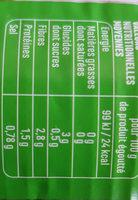Mélange de haricots verts et de haricots beurre coupés - Nutrition facts