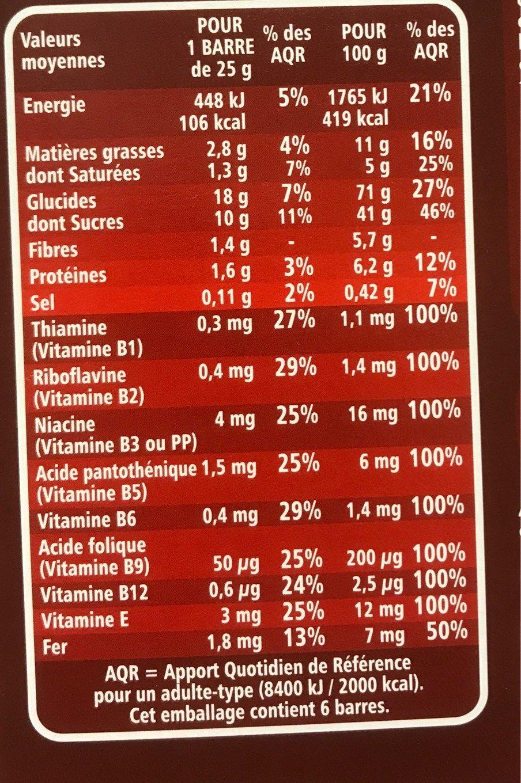 Barre Cereale - Informations nutritionnelles - fr