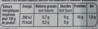 Crevettes décortiquées - Voedingswaarden - fr