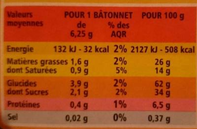 Bâtonnet au chocolat au lait BIO - Voedigswaarden