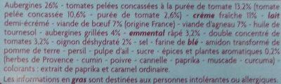 Moussaka au bœuf et à l'agneau - Ingrédients - fr