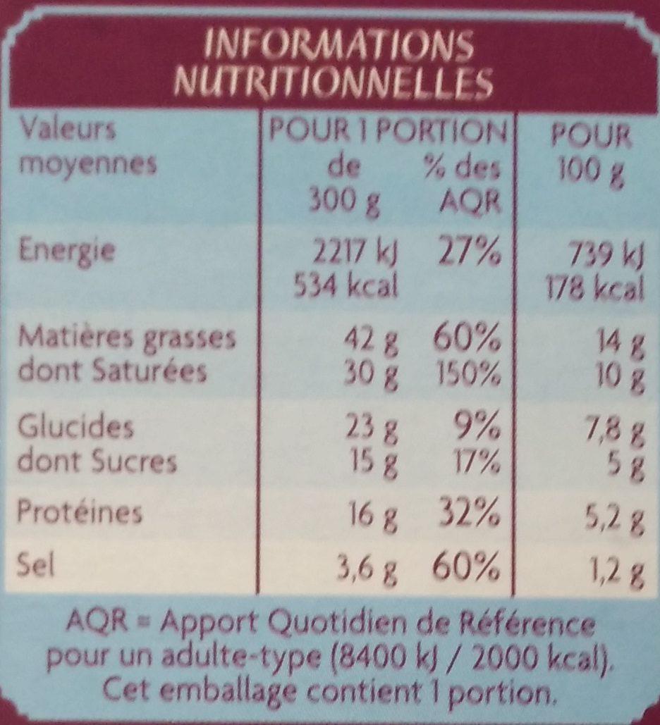 Moussaka au bœuf et à l'agneau - Informations nutritionnelles - fr