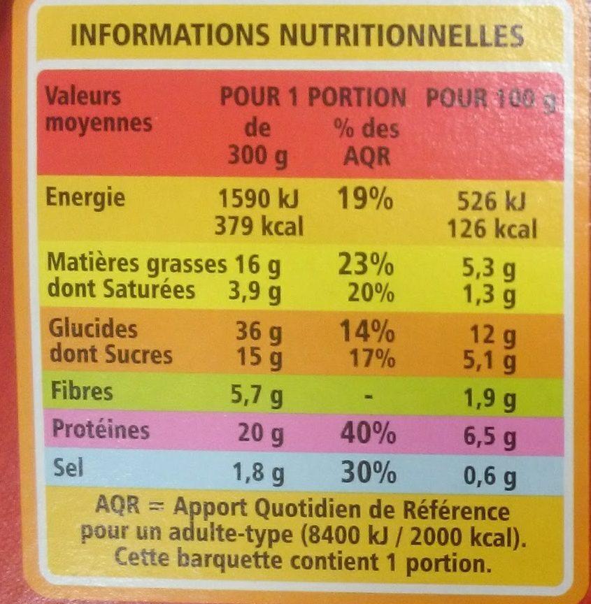 Porc aux pruneaux et riz - Informations nutritionnelles