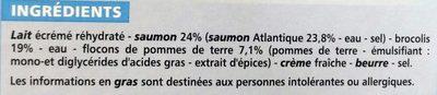 Pavé de saumon et sa purée de brocolis - Ingrédients - fr