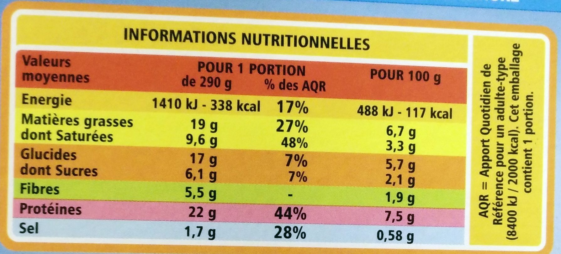 Pavé de saumon et sa purée de brocolis - Informations nutritionnelles - fr