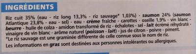 Saumon à l'oseille et son riz basmati - Ingrédients - fr