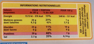 Saumon à l'oseille et son riz basmati - Informations nutritionnelles