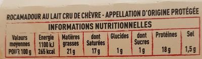Rocamadour - Voedingswaarden - fr
