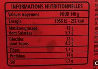 Cheeseburger - Informations nutritionnelles - fr